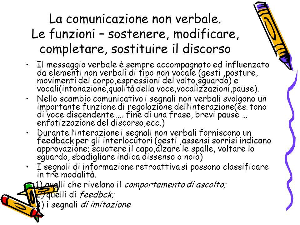 La comunicazione non verbale. Le funzioni – sostenere, modificare, completare, sostituire il discorso Il messaggio verbale è sempre accompagnato ed in