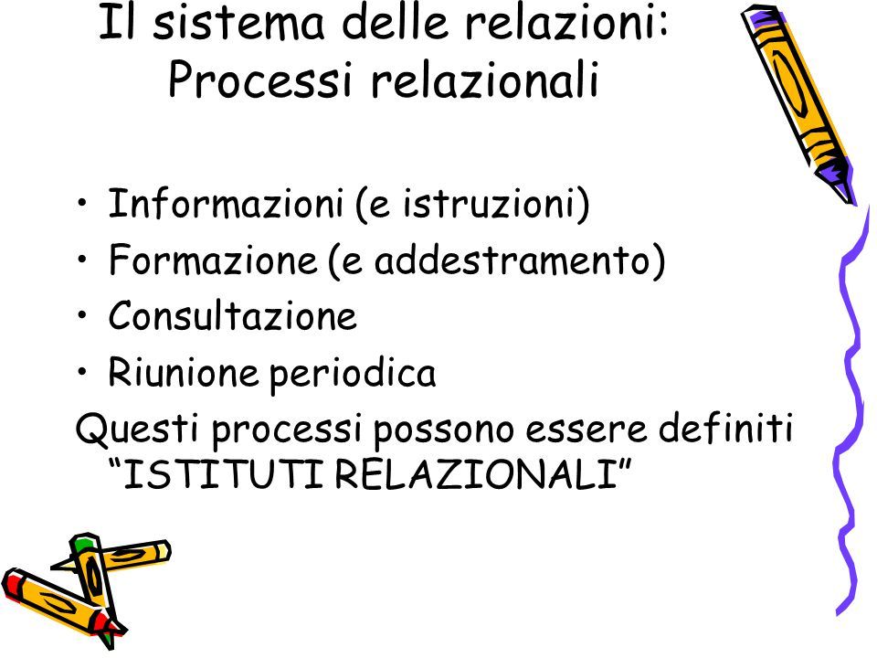Il sistema delle relazioni: Processi relazionali Informazioni (e istruzioni) Formazione (e addestramento) Consultazione Riunione periodica Questi proc