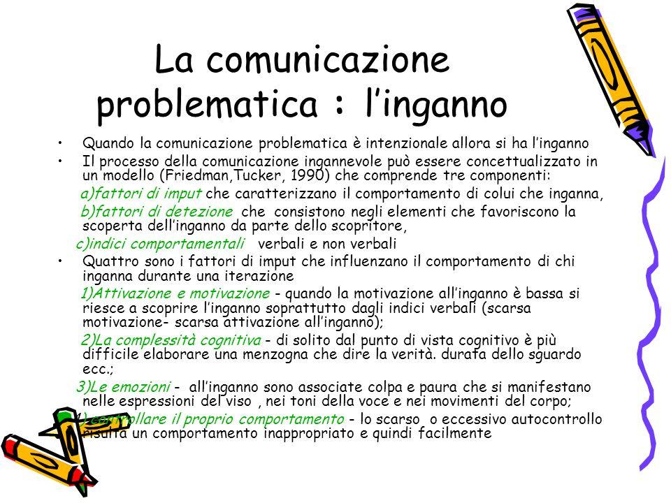 La comunicazione problematica : l'inganno Quando la comunicazione problematica è intenzionale allora si ha l'inganno Il processo della comunicazione i