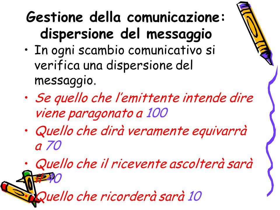 Gestione della comunicazione: dispersione del messaggio In ogni scambio comunicativo si verifica una dispersione del messaggio. Se quello che l'emitte