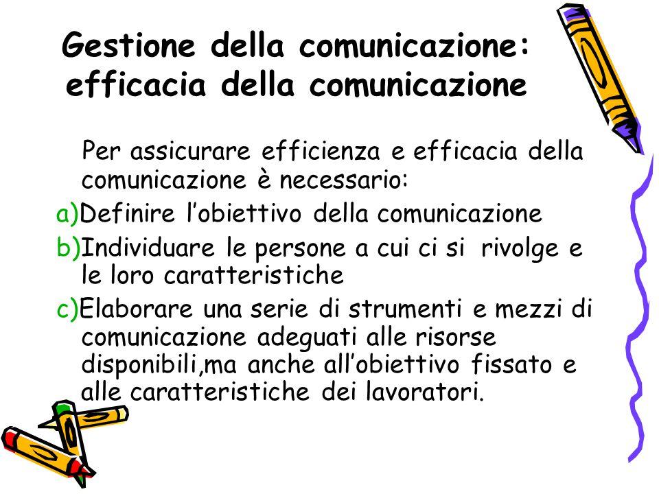 Gestione della comunicazione: efficacia della comunicazione Per assicurare efficienza e efficacia della comunicazione è necessario: a)Definire l'obiet