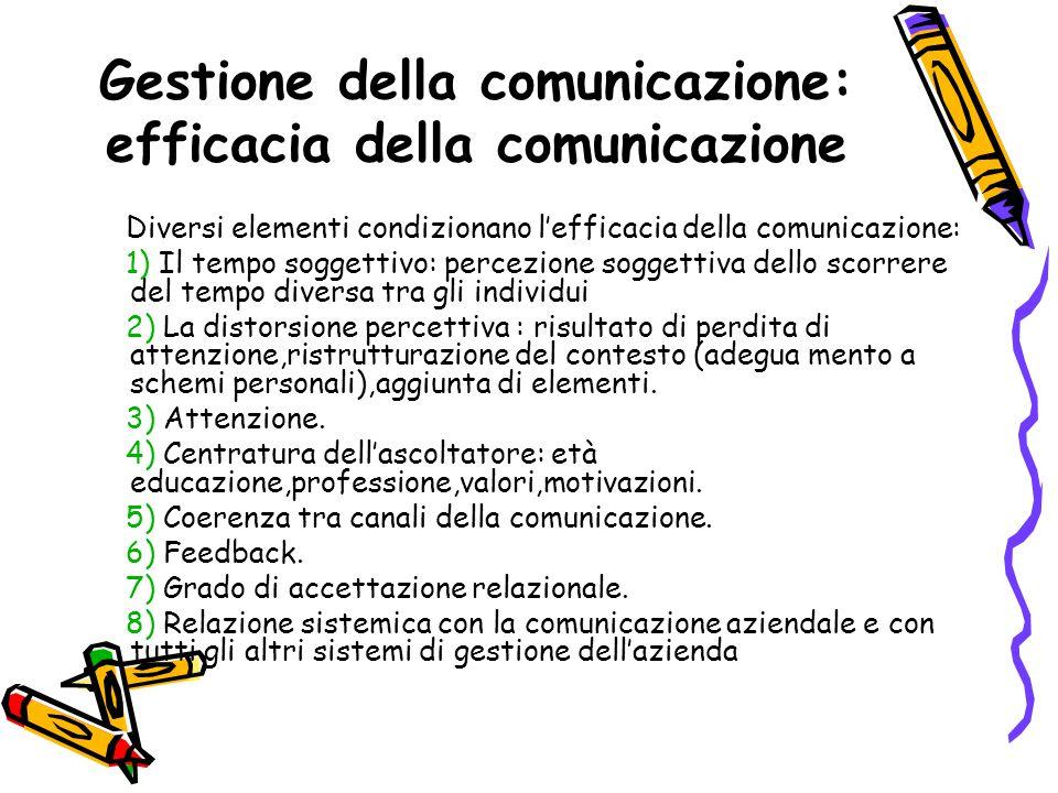 Gestione della comunicazione: efficacia della comunicazione Diversi elementi condizionano l'efficacia della comunicazione: 1) Il tempo soggettivo: per