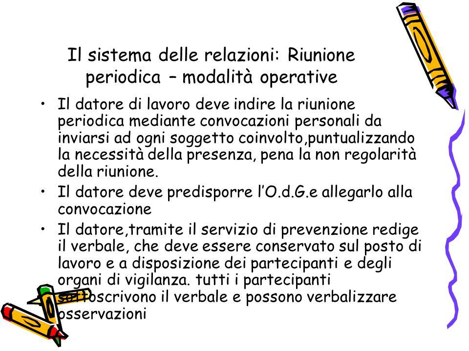 Il sistema delle relazioni: Riunione periodica – modalità operative Il datore di lavoro deve indire la riunione periodica mediante convocazioni person