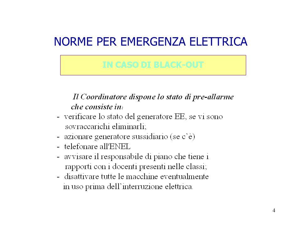 4 NORME PER EMERGENZA ELETTRICA IN CASO DI BLACK-OUT