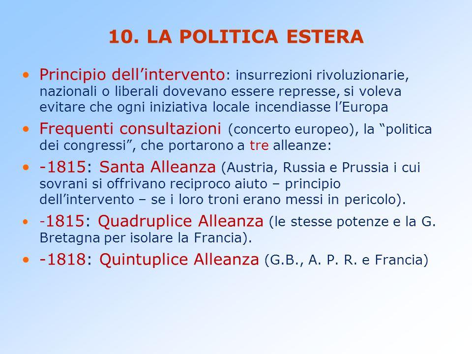 9. IL CONGRESSO DI VIENNA la politica interna COMPROMESSO: In Francia restaurata la monarchia, Luigi XVIII concesse una carta Costituzionale, conserva