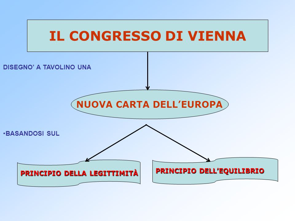 12.IL CONGRESSO DI VIENNA NELLA STORIOGRAFIA E. J.