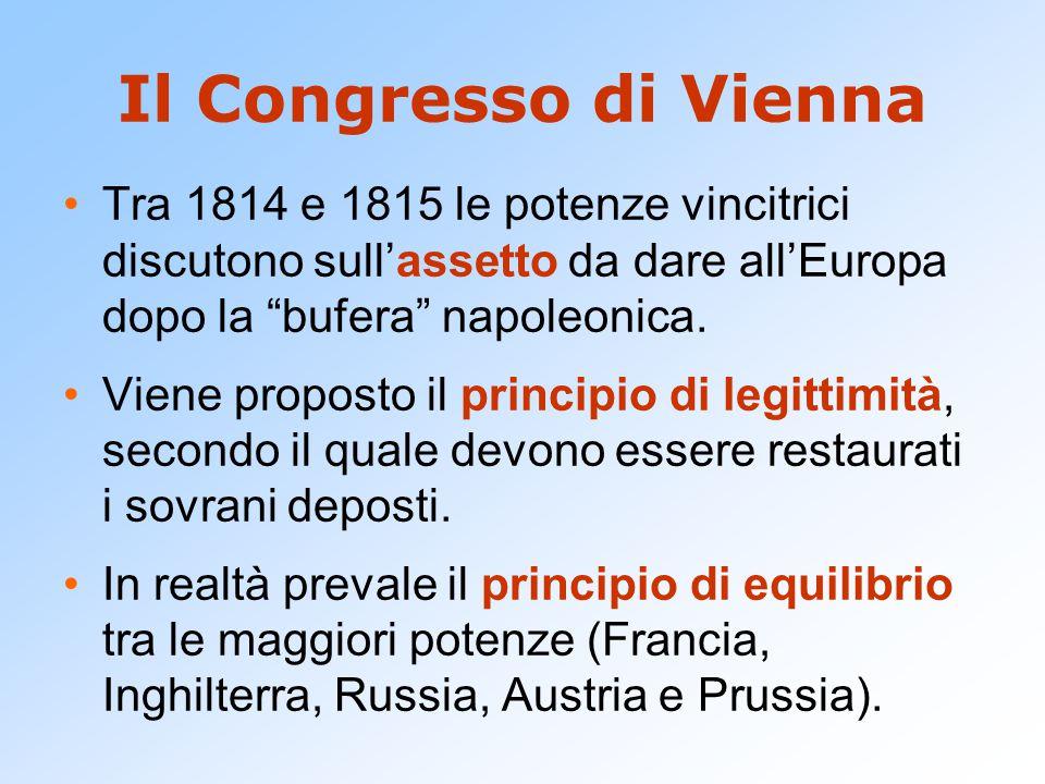 Prima del congresso di Vienna la situazione politico- territoriale europea e italiana si configurava come indicato nelle seguenti cartine :