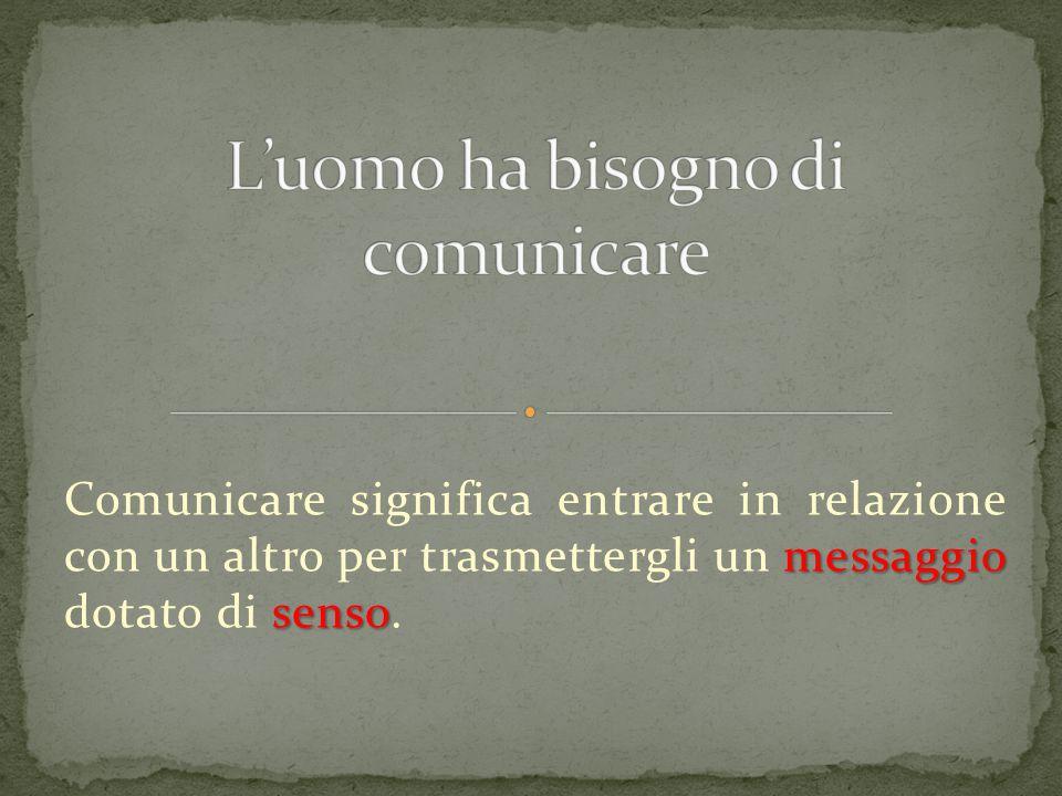 messaggio senso Comunicare significa entrare in relazione con un altro per trasmettergli un messaggio dotato di senso.