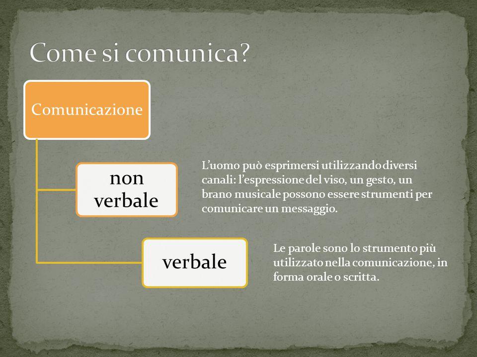 Comunicazione non verbale verbale L'uomo può esprimersi utilizzando diversi canali: l'espressione del viso, un gesto, un brano musicale possono essere strumenti per comunicare un messaggio.