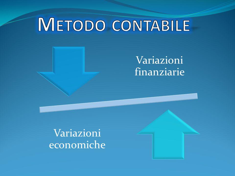 Variazioni finanziarie Variazioni economiche