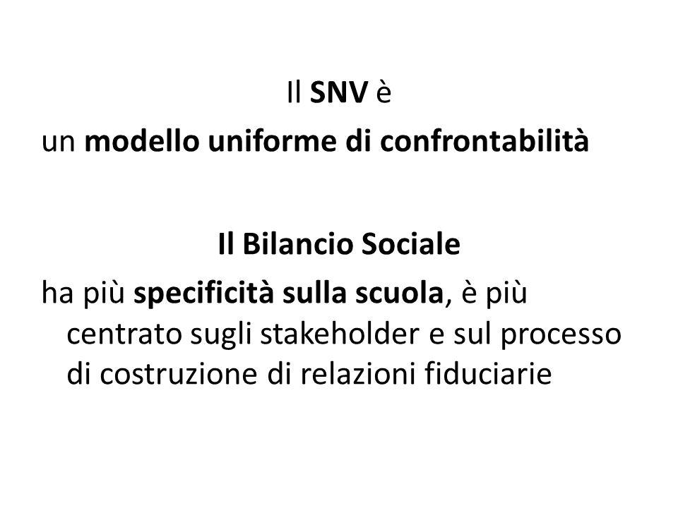 Il SNV è un modello uniforme di confrontabilità Il Bilancio Sociale ha più specificità sulla scuola, è più centrato sugli stakeholder e sul processo di costruzione di relazioni fiduciarie