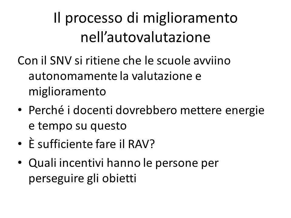 Il processo di miglioramento nell'autovalutazione Con il SNV si ritiene che le scuole avviino autonomamente la valutazione e miglioramento Perché i docenti dovrebbero mettere energie e tempo su questo È sufficiente fare il RAV.