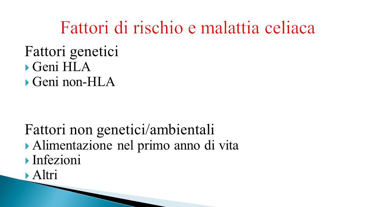 Fattori di rischio e malattia celiaca Fattori genetici  Geni HLA  Geni non-HLA Fattori non genetici/ambientali  Alimentazione nel primo anno di vit