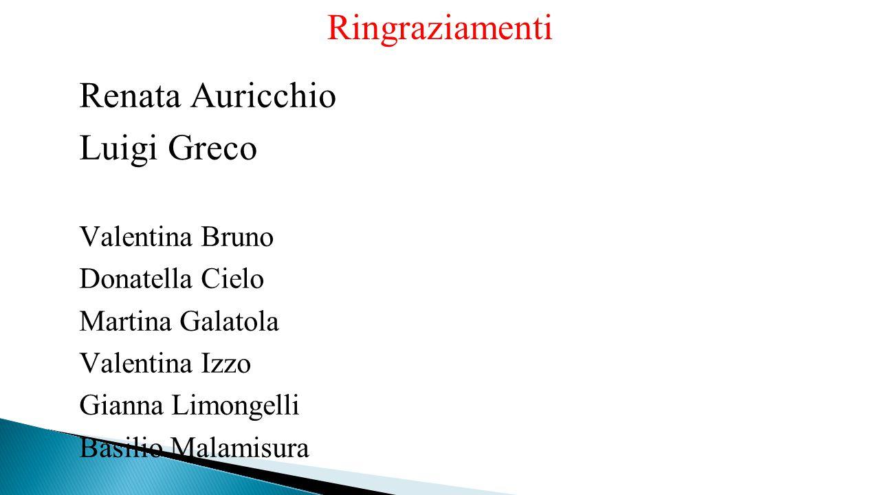 Ringraziamenti Renata Auricchio Luigi Greco Valentina Bruno Donatella Cielo Martina Galatola Valentina Izzo Gianna Limongelli Basilio Malamisura