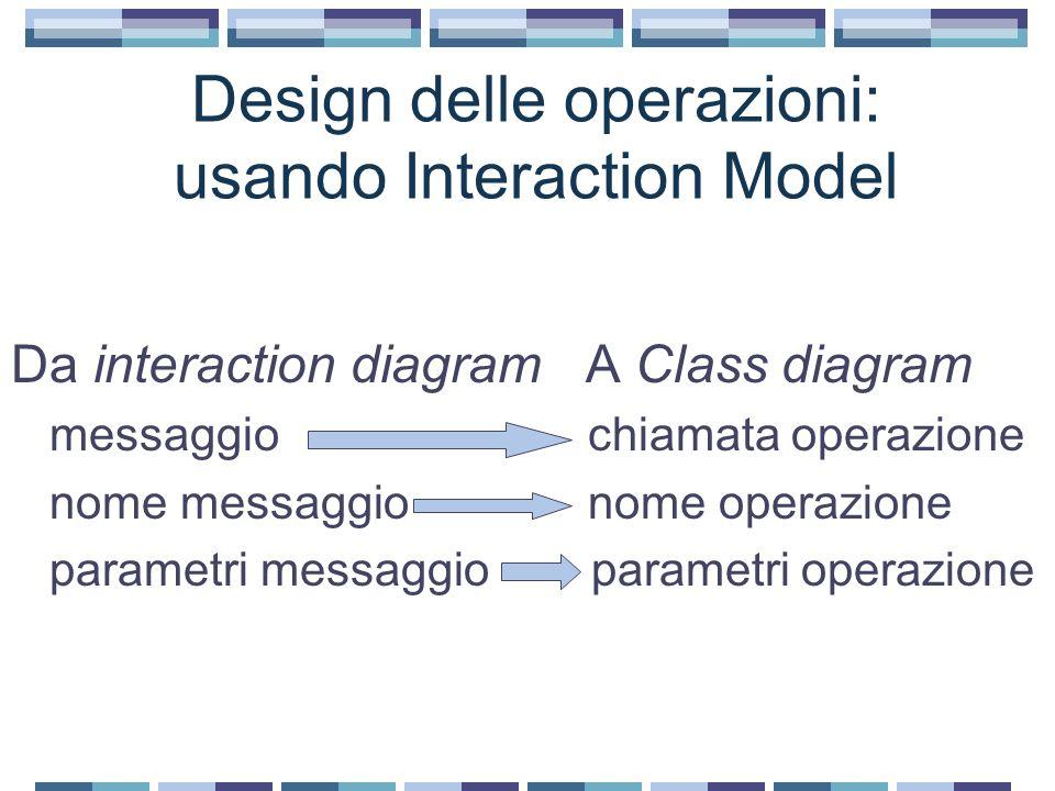 Design delle operazioni: usando Interaction Model Da interaction diagram A Class diagram messaggio chiamata operazione nome messaggio nome operazione parametri messaggio parametri operazione