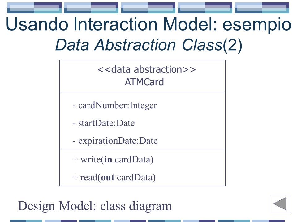 Usando Interaction Model: esempio Data Abstraction Class(2) > ATMCard - cardNumber:Integer - startDate:Date - expirationDate:Date + write(in cardData) + read(out cardData) Design Model: class diagram