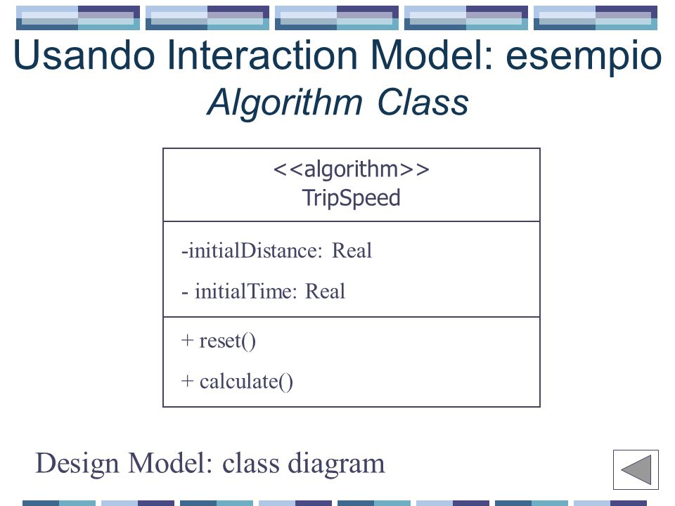 Usando Interaction Model: esempio Algorithm Class > TripSpeed -initialDistance: Real - initialTime: Real + reset() + calculate() Design Model: class diagram