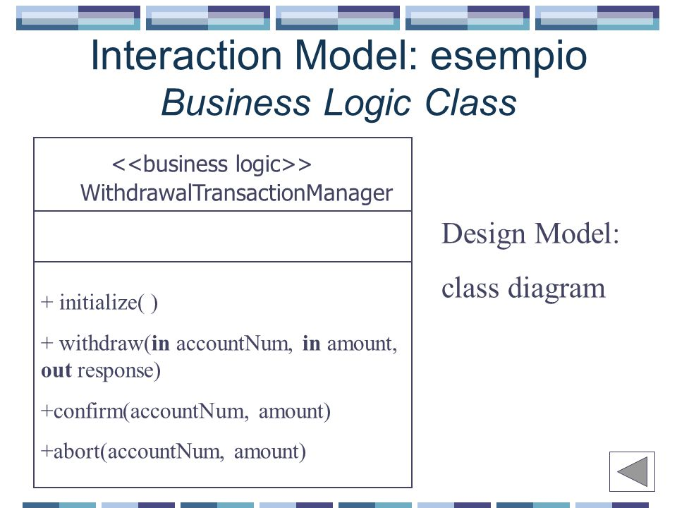 Interaction Model: esempio Business Logic Class > WithdrawalTransactionManager + initialize( ) + withdraw(in accountNum, in amount, out response) +con
