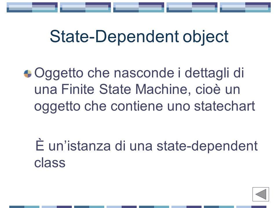 State-Dependent object Oggetto che nasconde i dettagli di una Finite State Machine, cioè un oggetto che contiene uno statechart È un'istanza di una state-dependent class