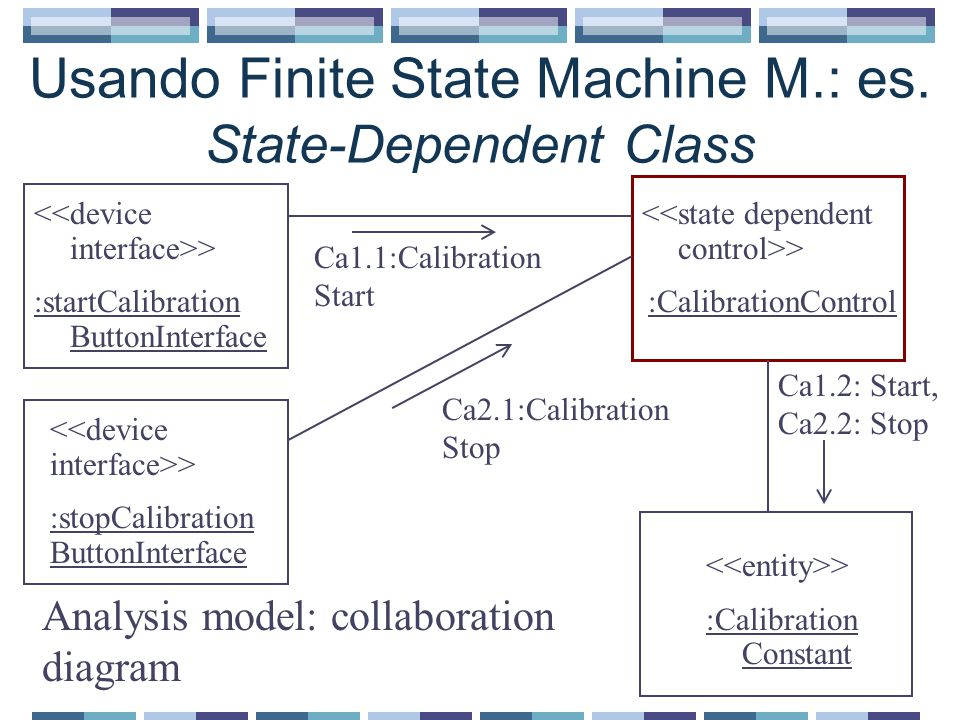 Usando Finite State Machine M.: es. State-Dependent Class > :startCalibration ButtonInterface > :CalibrationControl > :Calibration Constant Analysis m