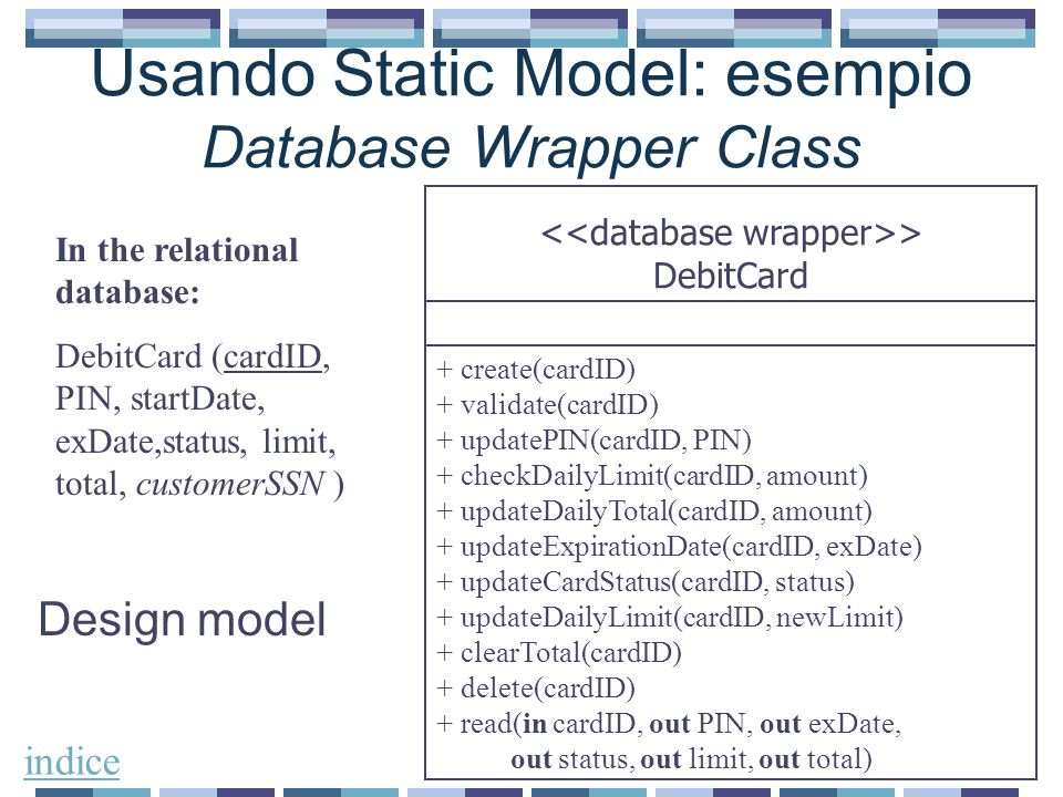 Usando Static Model: esempio Database Wrapper Class Design model > DebitCard + create(cardID) + validate(cardID) + updatePIN(cardID, PIN) + checkDaily