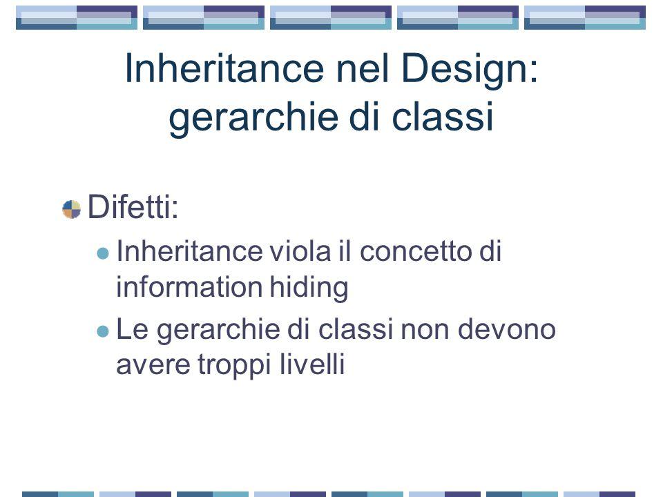 Inheritance nel Design: gerarchie di classi Difetti: Inheritance viola il concetto di information hiding Le gerarchie di classi non devono avere troppi livelli