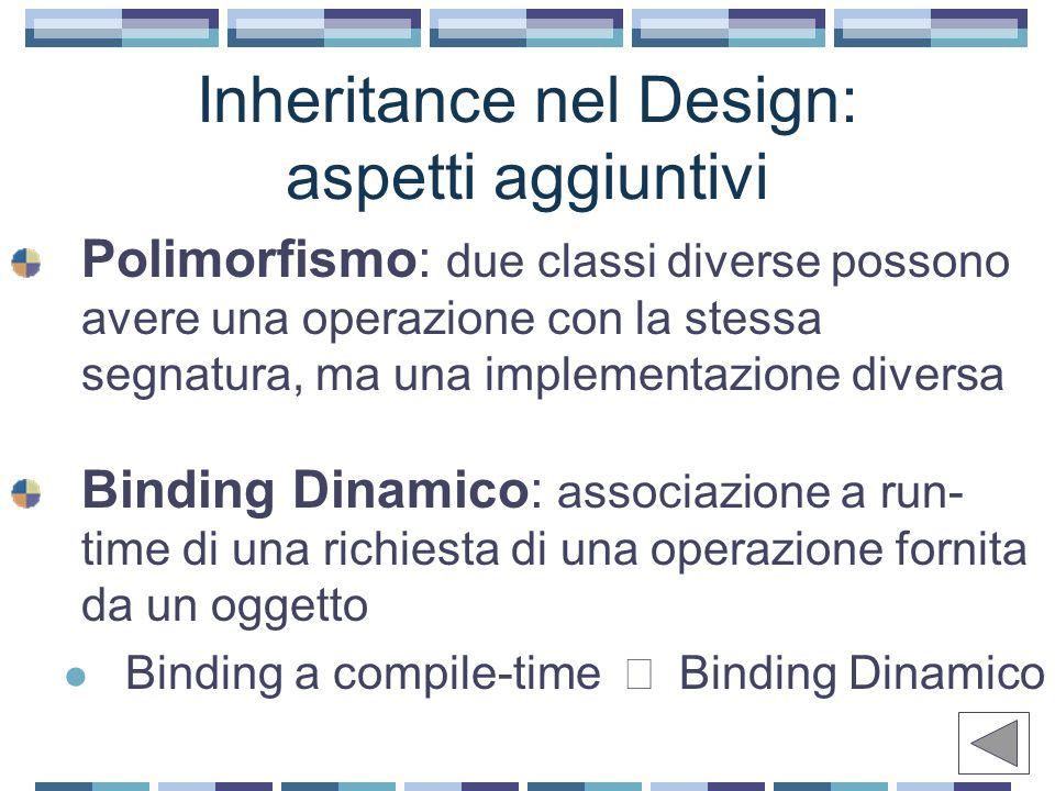 Inheritance nel Design: aspetti aggiuntivi Polimorfismo: due classi diverse possono avere una operazione con la stessa segnatura, ma una implementazione diversa Binding Dinamico: associazione a run- time di una richiesta di una operazione fornita da un oggetto Binding a compile-time  Binding Dinamico