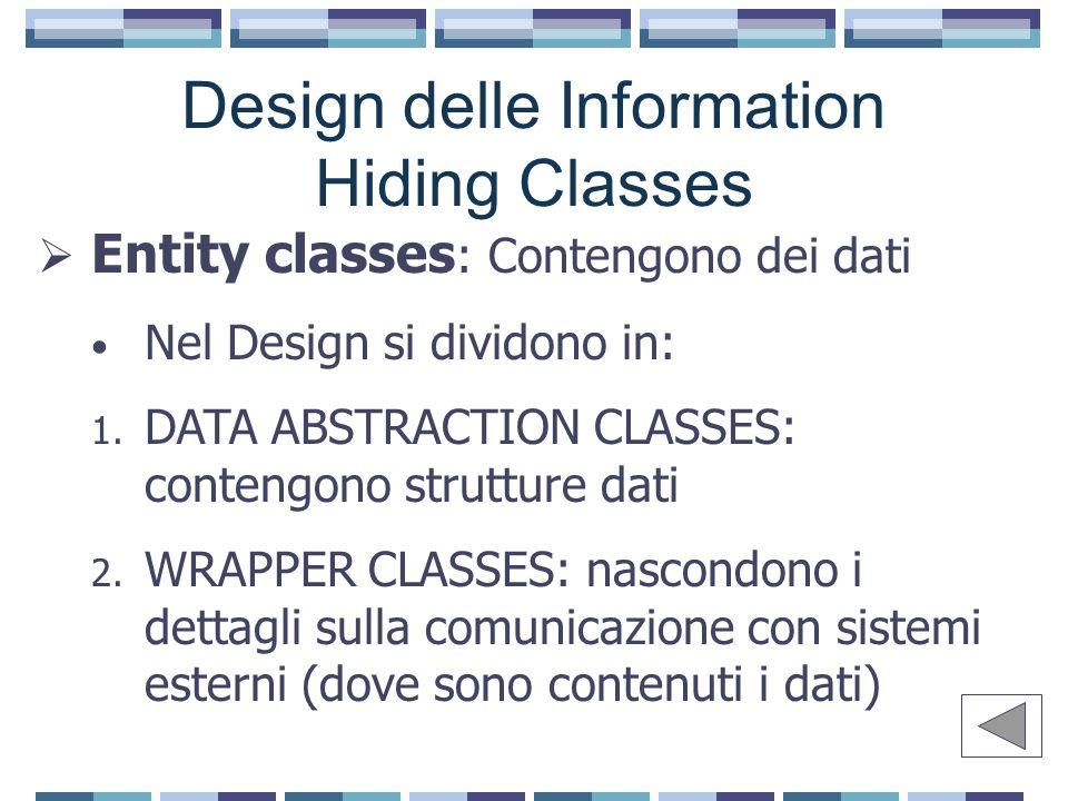Design delle Information Hiding Classes  Interface classes : interfaccia verso l'ambiente esterno Sono divise in: 1.SYSTEM INTERFACE CLASSES (sistema esterno) 2.USER INTERFACE CLASSES (utente umano) 3.DEVICE INTERFACE CLASSES (I/O)
