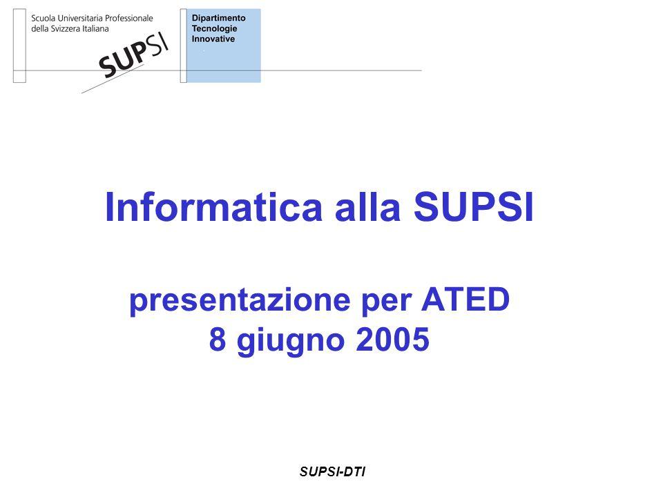 Informatica alla SUPSI presentazione per ATED 8 giugno 2005 SUPSI-DTI