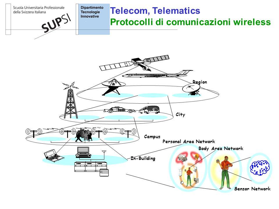 Telecom, Telematics Protocolli di comunicazioni wireless Personal Area Network Body Area Network Sensor Network