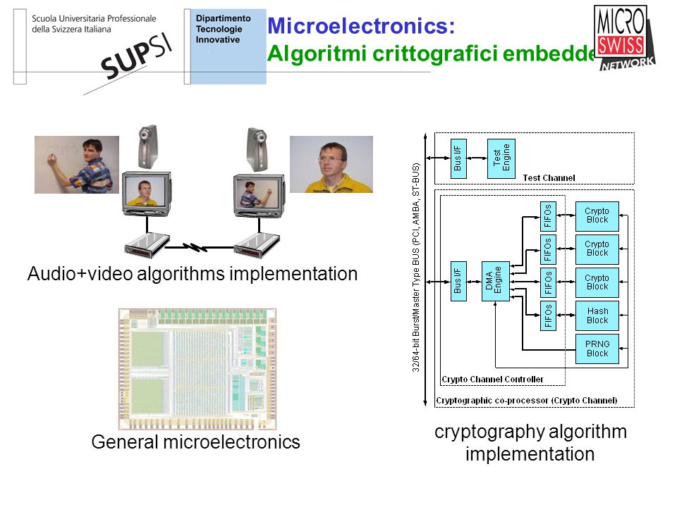 Microelectronics: Algoritmi crittografici embedded Audio+video algorithms implementation cryptography algorithm implementation General microelectronics