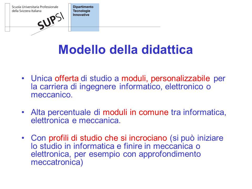 Modello della didattica Unica offerta di studio a moduli, personalizzabile per la carriera di ingegnere informatico, elettronico o meccanico. Alta per