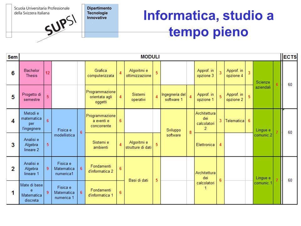 Informatica, studio a tempo pieno