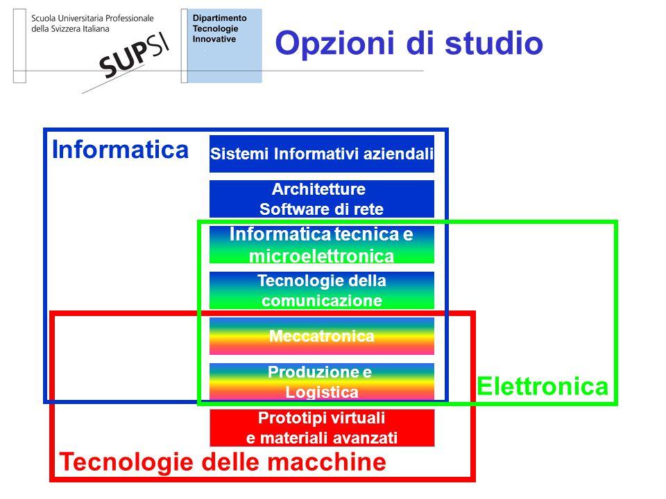 Opzioni di studio Tecnologie delle macchine Prototipi virtuali e materiali avanzati Produzione e Logistica Informatica Elettronica Informatica tecnica