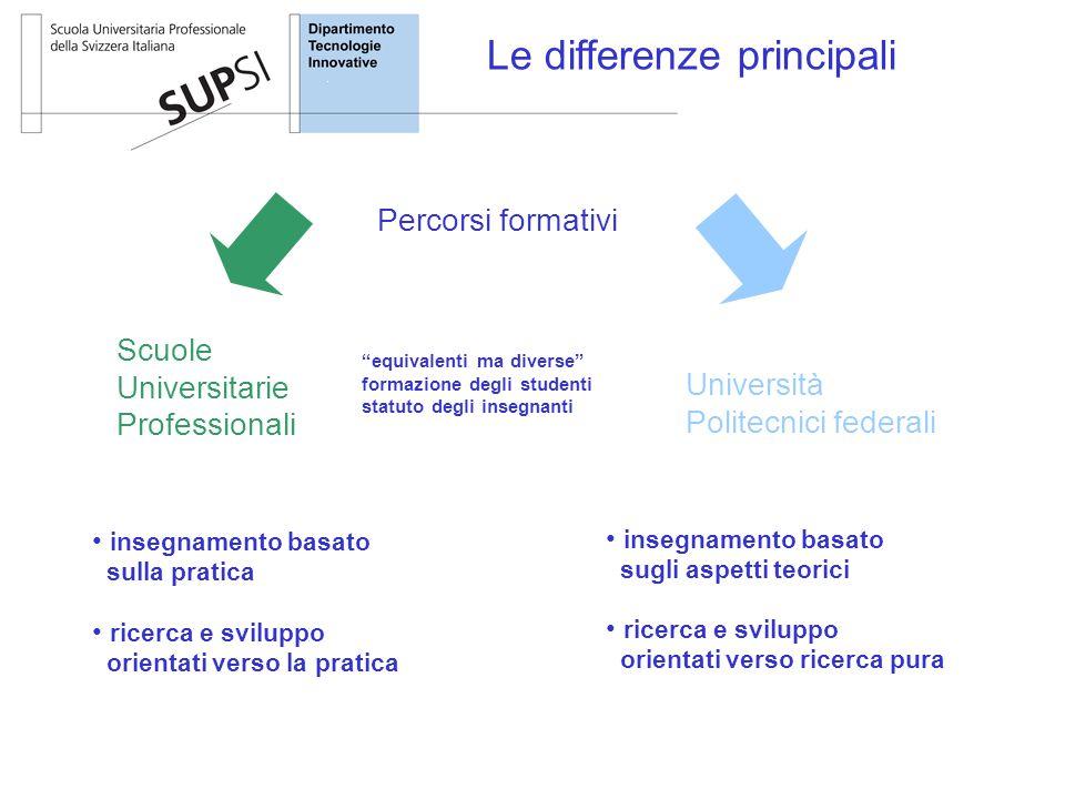 """insegnamento basato sulla pratica Percorsi formativi Scuole Universitarie Professionali Università Politecnici federali """"equivalenti ma diverse"""" forma"""