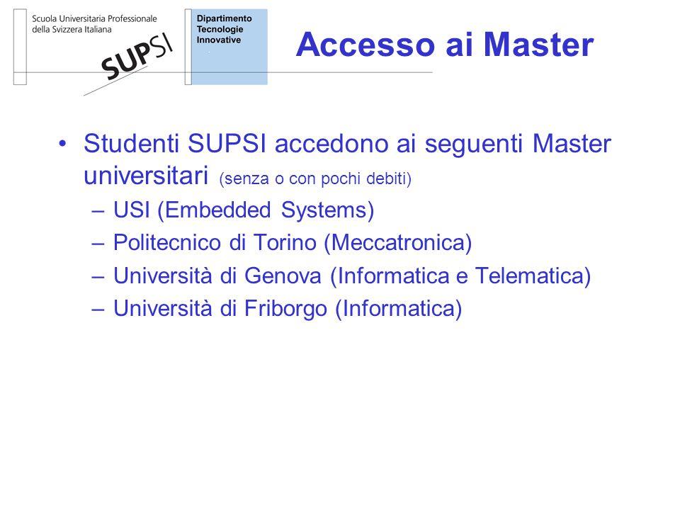 Accesso ai Master Studenti SUPSI accedono ai seguenti Master universitari (senza o con pochi debiti) –USI (Embedded Systems) –Politecnico di Torino (Meccatronica) –Università di Genova (Informatica e Telematica) –Università di Friborgo (Informatica)
