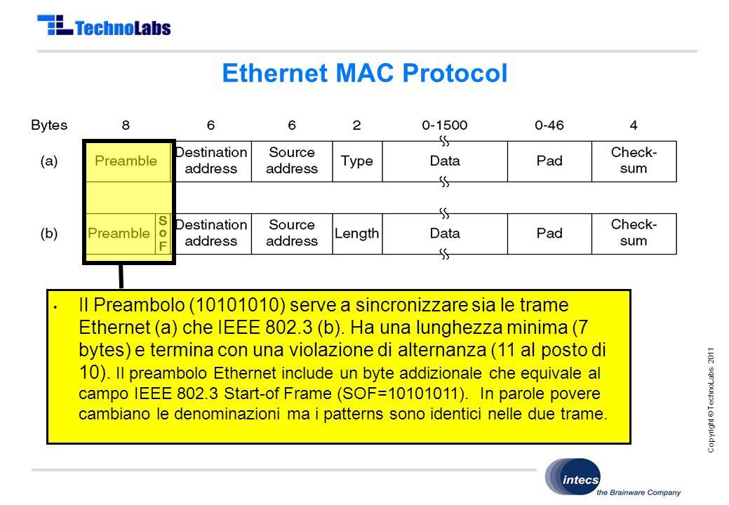 Copyright © TechnoLabs 2011 Ethernet MAC Protocol Il Preambolo (10101010) serve a sincronizzare sia le trame Ethernet (a) che IEEE 802.3 (b).