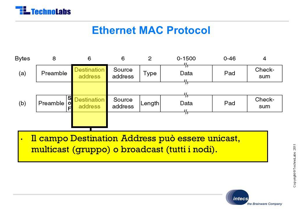 Copyright © TechnoLabs 2011 Ethernet MAC Protocol Il campo Destination Address può essere unicast, multicast (gruppo) o broadcast (tutti i nodi).