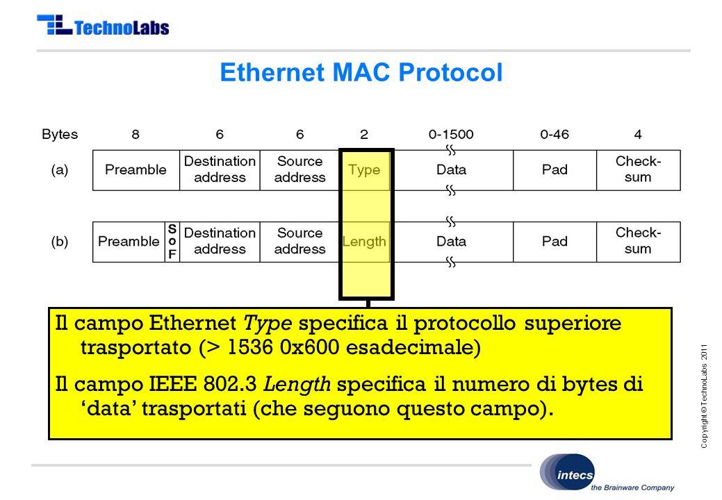 Copyright © TechnoLabs 2011 Ethernet MAC Protocol Il campo Ethernet Type specifica il protocollo superiore trasportato (> 1536 0x600 esadecimale) Il campo IEEE 802.3 Length specifica il numero di bytes di 'data' trasportati (che seguono questo campo).