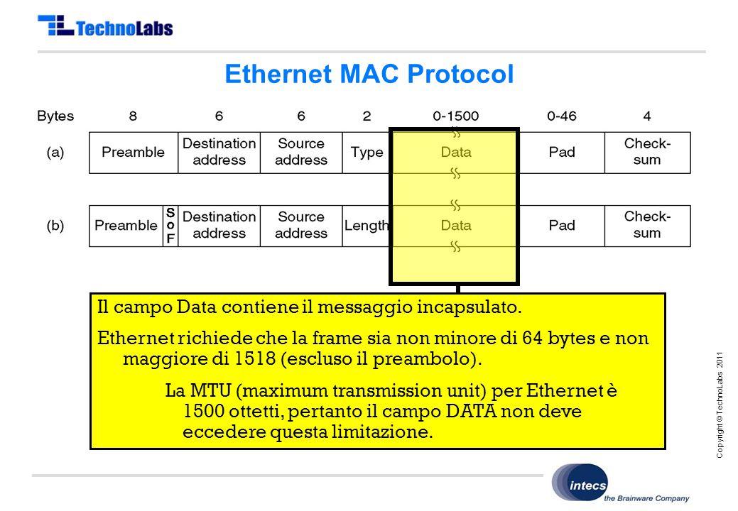 Copyright © TechnoLabs 2011 Ethernet MAC Protocol Il campo Data contiene il messaggio incapsulato.