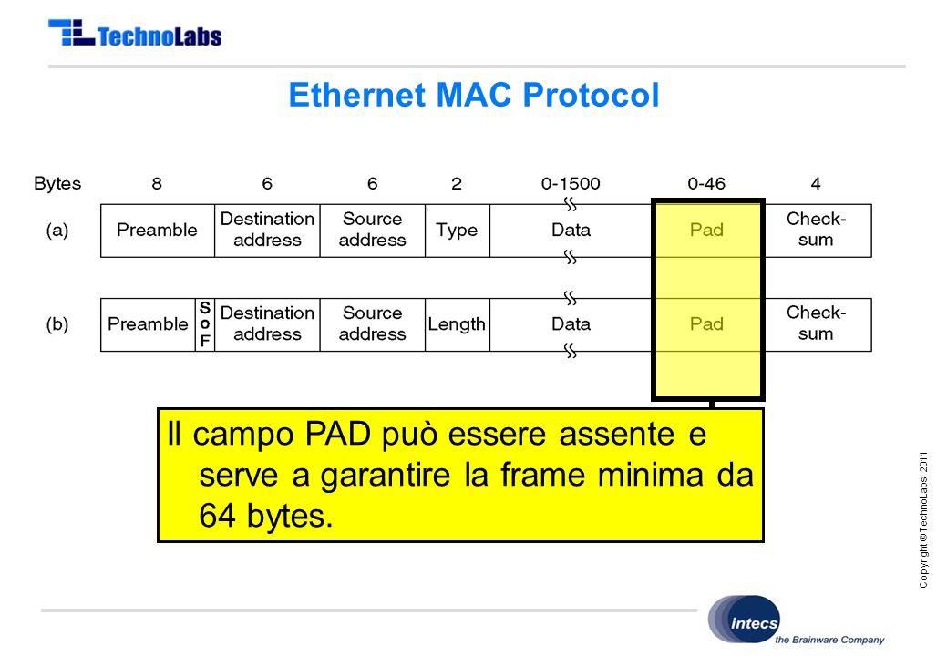 Copyright © TechnoLabs 2011 Ethernet MAC Protocol Il campo PAD può essere assente e serve a garantire la frame minima da 64 bytes.