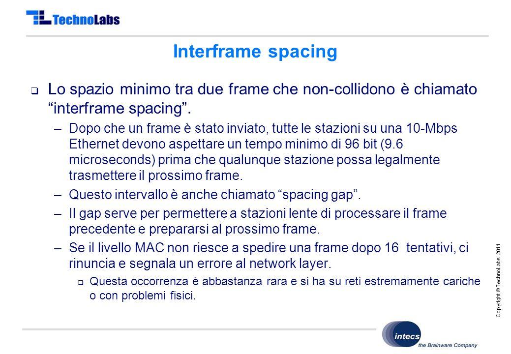 Copyright © TechnoLabs 2011 Interframe spacing  Lo spazio minimo tra due frame che non-collidono è chiamato interframe spacing .