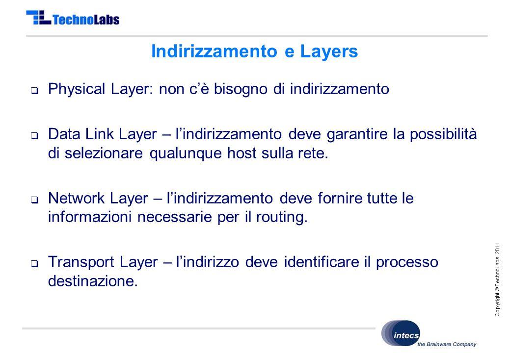 Copyright © TechnoLabs 2011 Indirizzamento e Layers  Physical Layer: non c'è bisogno di indirizzamento  Data Link Layer – l'indirizzamento deve garantire la possibilità di selezionare qualunque host sulla rete.