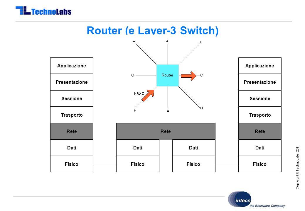 Copyright © TechnoLabs 2011 Router (e Layer-3 Switch) Applicazione Presentazione Sessione Trasporto Rete Dati Fisico Applicazione Presentazione Sessione Trasporto Rete Dati Fisico Dati Fisico Dati Fisico Rete Router