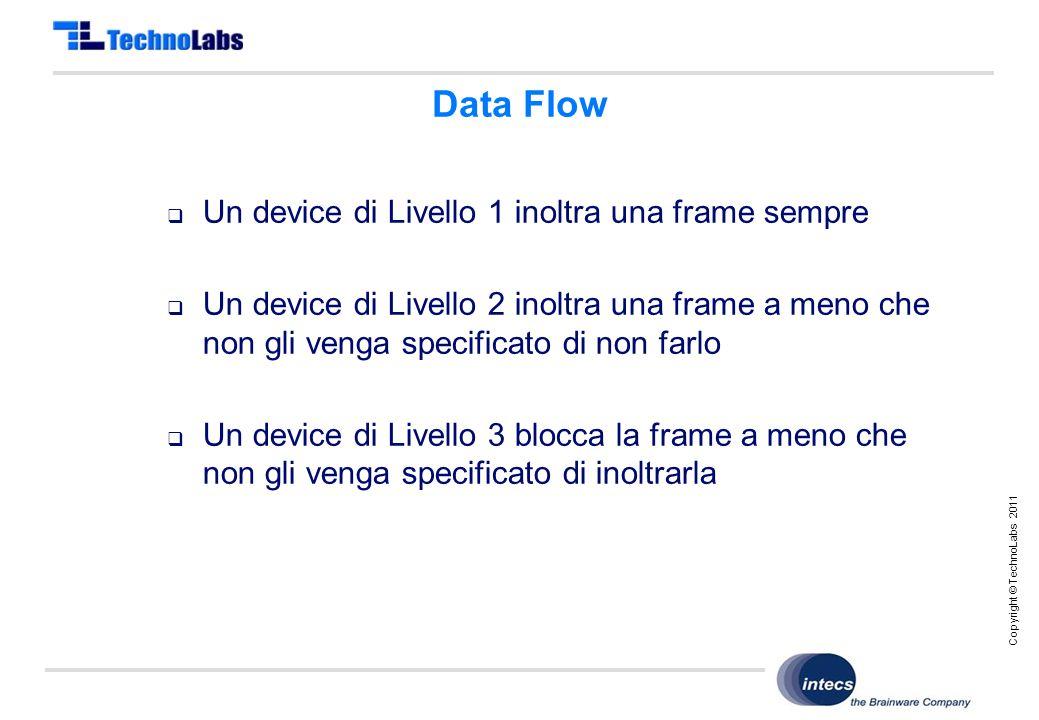 Copyright © TechnoLabs 2011 Data Flow  Un device di Livello 1 inoltra una frame sempre  Un device di Livello 2 inoltra una frame a meno che non gli venga specificato di non farlo  Un device di Livello 3 blocca la frame a meno che non gli venga specificato di inoltrarla