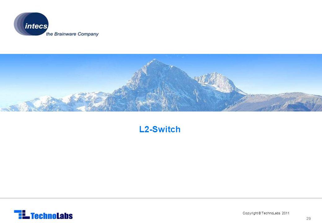 Copyright © TechnoLabs 2011 29 L2-Switch