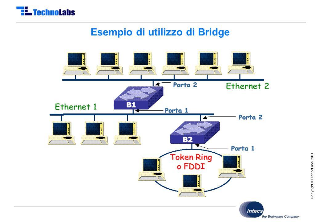 Copyright © TechnoLabs 2011 Esempio di utilizzo di Bridge
