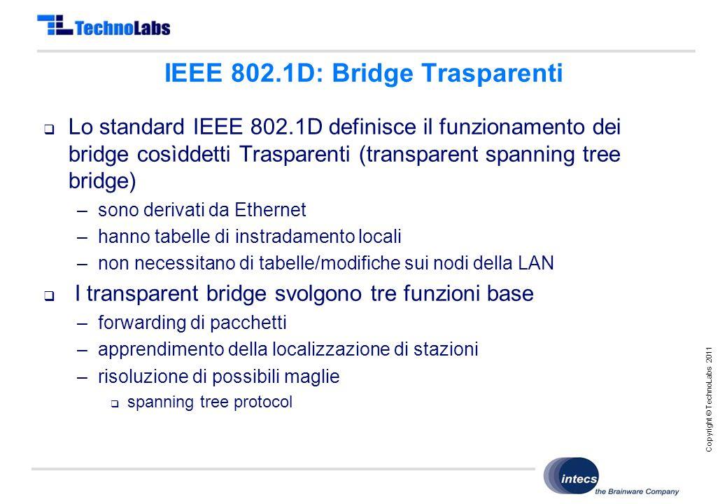 Copyright © TechnoLabs 2011 IEEE 802.1D: Bridge Trasparenti  Lo standard IEEE 802.1D definisce il funzionamento dei bridge cosìddetti Trasparenti (transparent spanning tree bridge) –sono derivati da Ethernet –hanno tabelle di instradamento locali –non necessitano di tabelle/modifiche sui nodi della LAN  I transparent bridge svolgono tre funzioni base –forwarding di pacchetti –apprendimento della localizzazione di stazioni –risoluzione di possibili maglie  spanning tree protocol