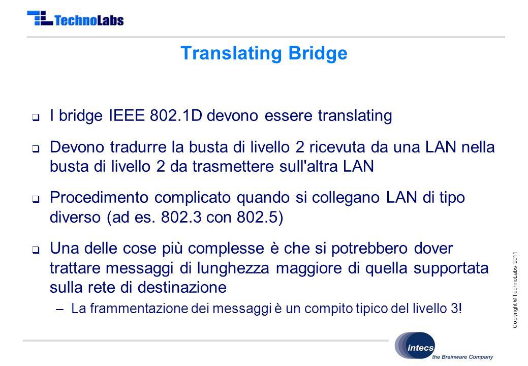 Copyright © TechnoLabs 2011 Translating Bridge  I bridge IEEE 802.1D devono essere translating  Devono tradurre la busta di livello 2 ricevuta da una LAN nella busta di livello 2 da trasmettere sull altra LAN  Procedimento complicato quando si collegano LAN di tipo diverso (ad es.