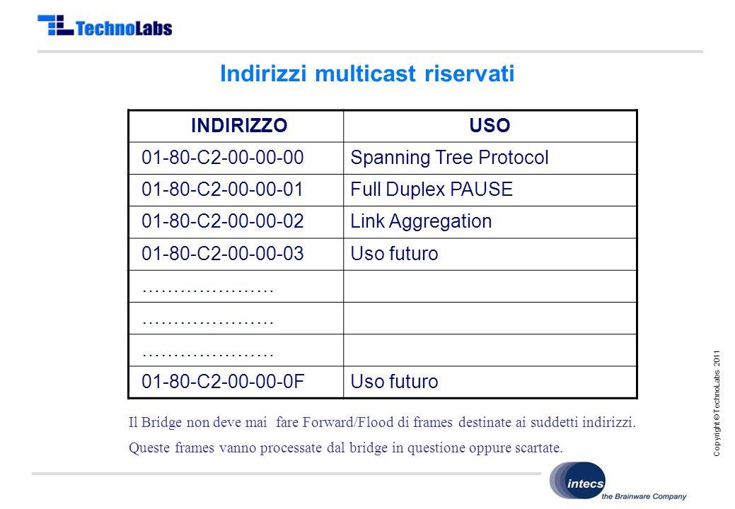 Copyright © TechnoLabs 2011 Indirizzi multicast riservati INDIRIZZO USO 01-80-C2-00-00-00 Spanning Tree Protocol 01-80-C2-00-00-01 Full Duplex PAUSE 01-80-C2-00-00-02 Link Aggregation 01-80-C2-00-00-03 Uso futuro ………………… 01-80-C2-00-00-0F Uso futuro Il Bridge non deve mai fare Forward/Flood di frames destinate ai suddetti indirizzi.